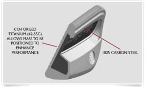 titanium co-forged face for enhanced preformance