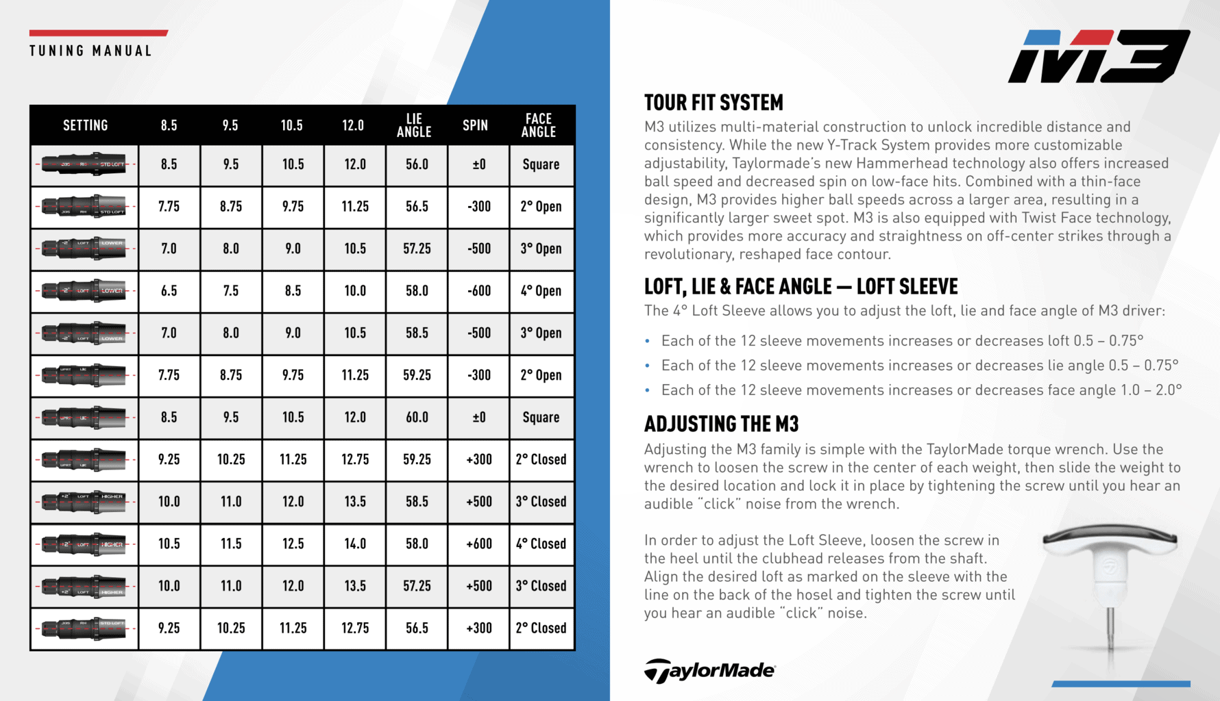 Adjustment guide