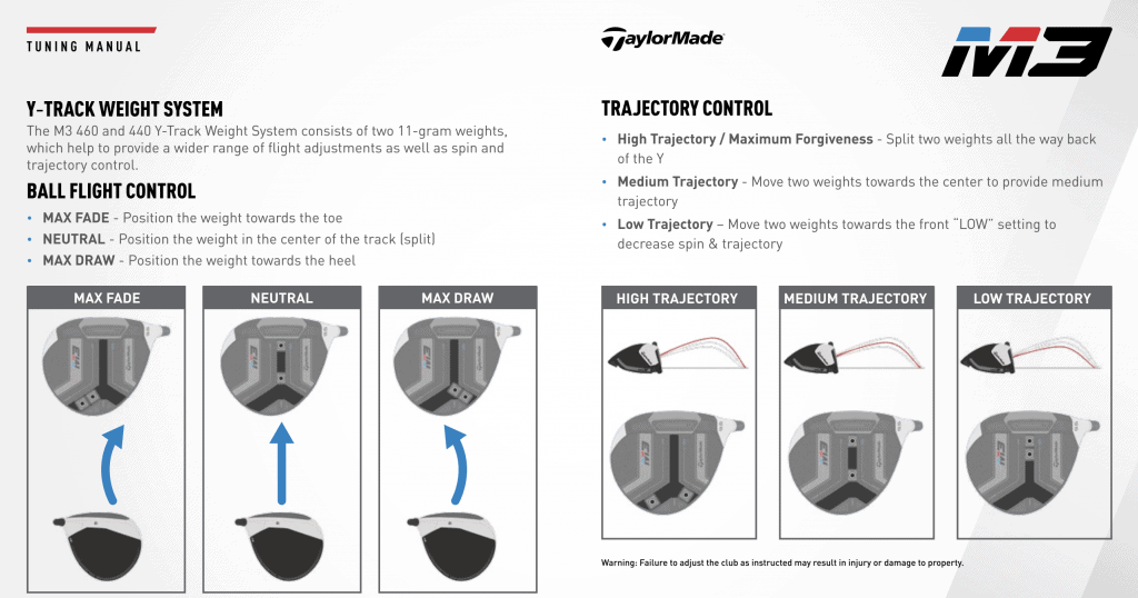 taylormade m3 driver adjustment instructions