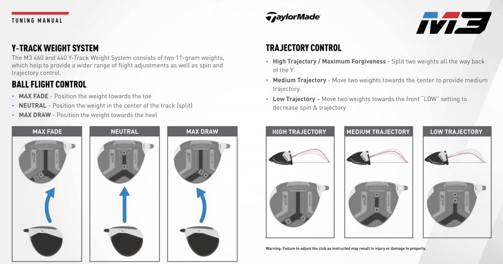 Taylormade M3 tuning manual